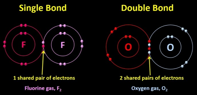 single_bond_double_bond
