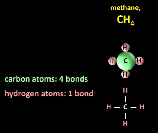 structural_formula_of_methane