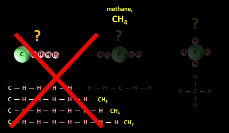 structural_formula_of_methane_options
