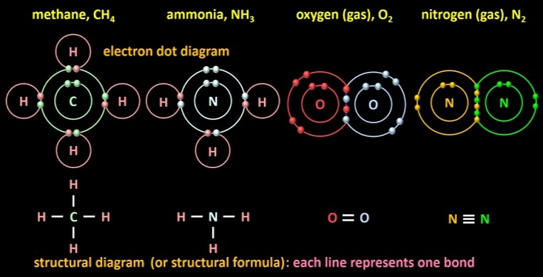 stuctural_diagrams_formulas_intro