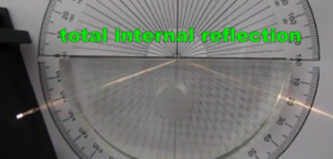 total_internal_reflection_of_light_ray