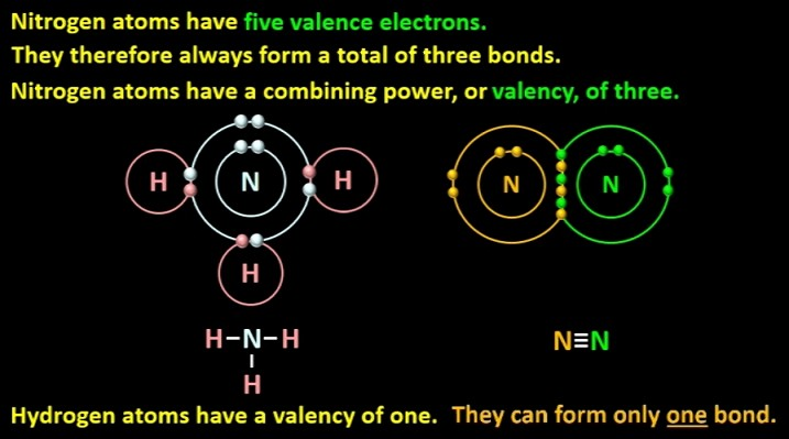 valency_of_nitrogen_atoms