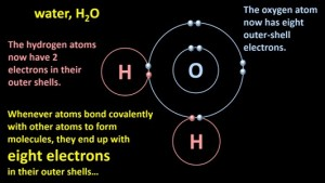 water_H2O_electron_dot_diagram