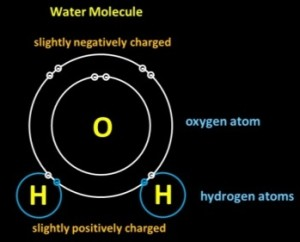 water_molecule_electron_dot_diagram