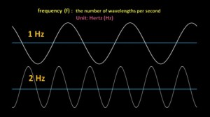 wave_frequency