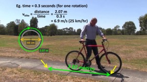 bike_speedo_how_does_a_bike_speedometer_work