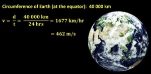 how_fast_is_the_Earth_spinning