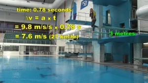 how_long_does_it_take_to_hit_the_water_if_you_fall_3_metres