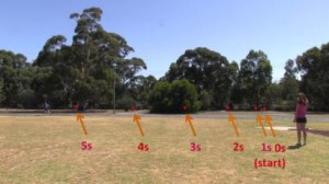 how_quickly_do_you_accelerate_in_a_100_metre_sprint