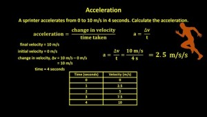 how_quickly_does_a_sprinter_accelerate