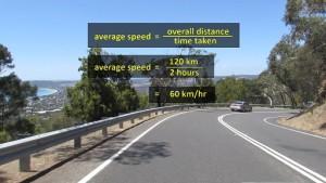 kilometres_per_hour