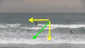 relative_velocity_of_surfer_Spiro_Liacos