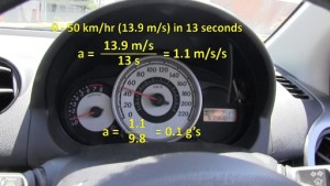 the_acceleration_of_a_car