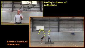 throwing_ball_up_in_two_different_reference_frames