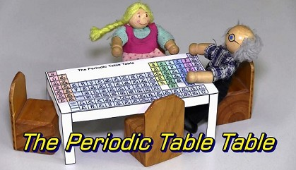 The periodic table table liacos educational media the periodic table table urtaz Image collections