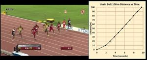 usain_bolt_distance_vs_time_graph