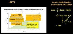 mathematics_of_units
