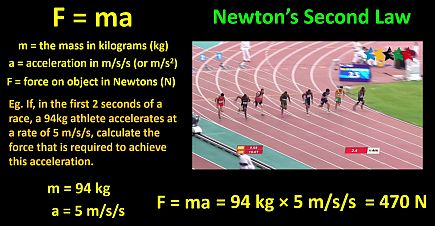 Shedding Light On Motion Episode 7 Newton S Second Law Liacos