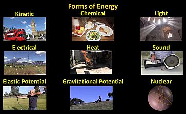 Shedding Light on Energy Episode 1: Forms of Energy - LIACOS
